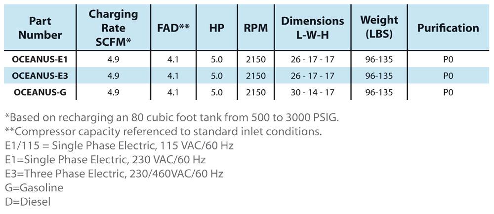 Bay-Tech-2014_Catalog_08-01-14-80-chart