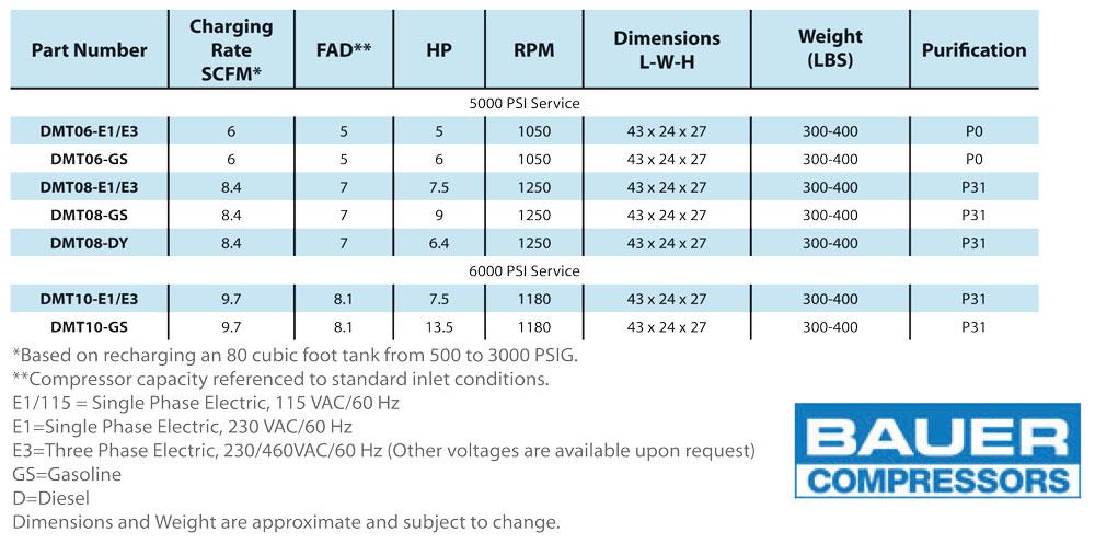 Bay-Tech-2014_Catalog_08-01-14-81-chart