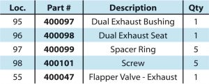 Gorski Dual Exhaust Adapter Kit Chart
