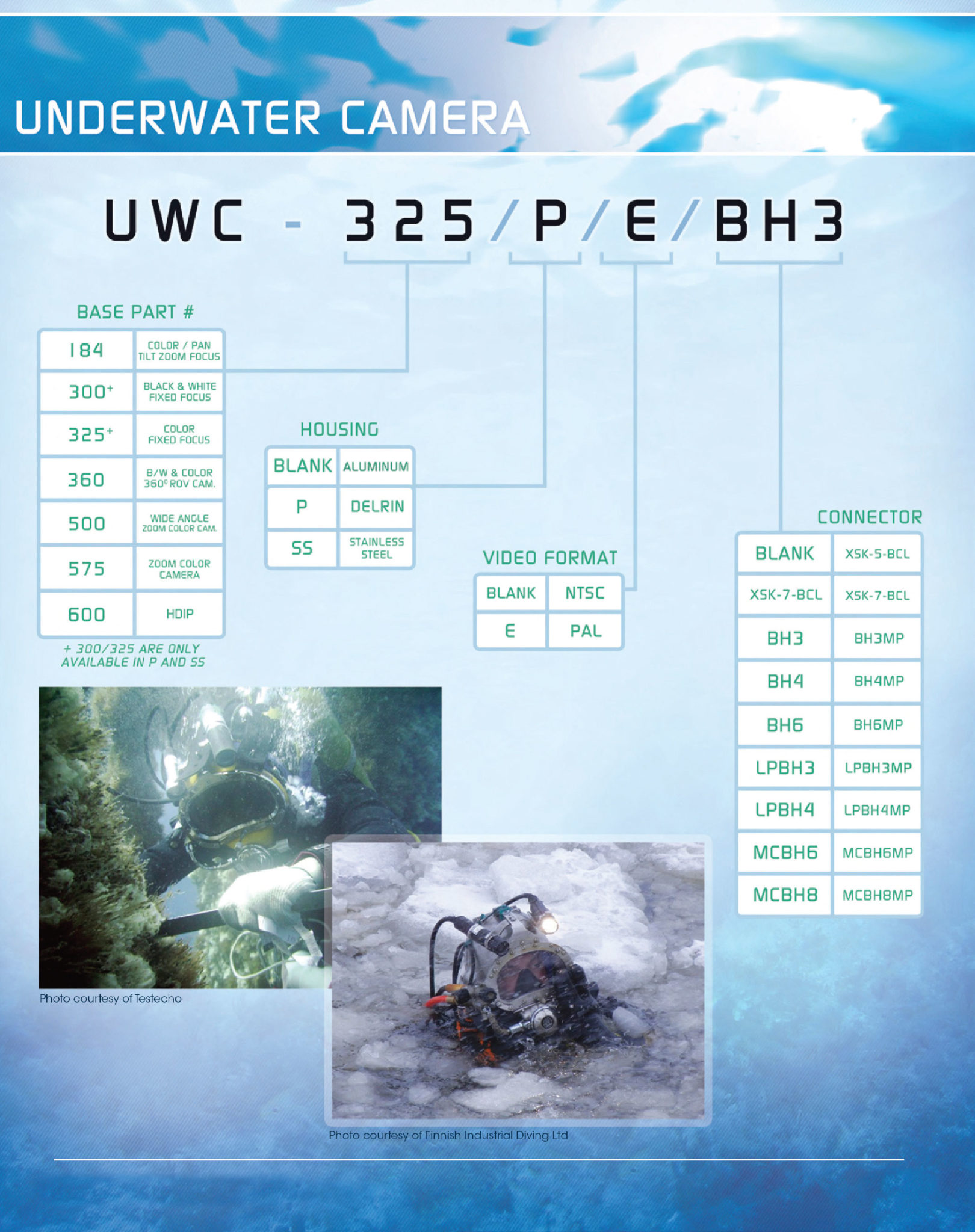 Underwater Camera Chart