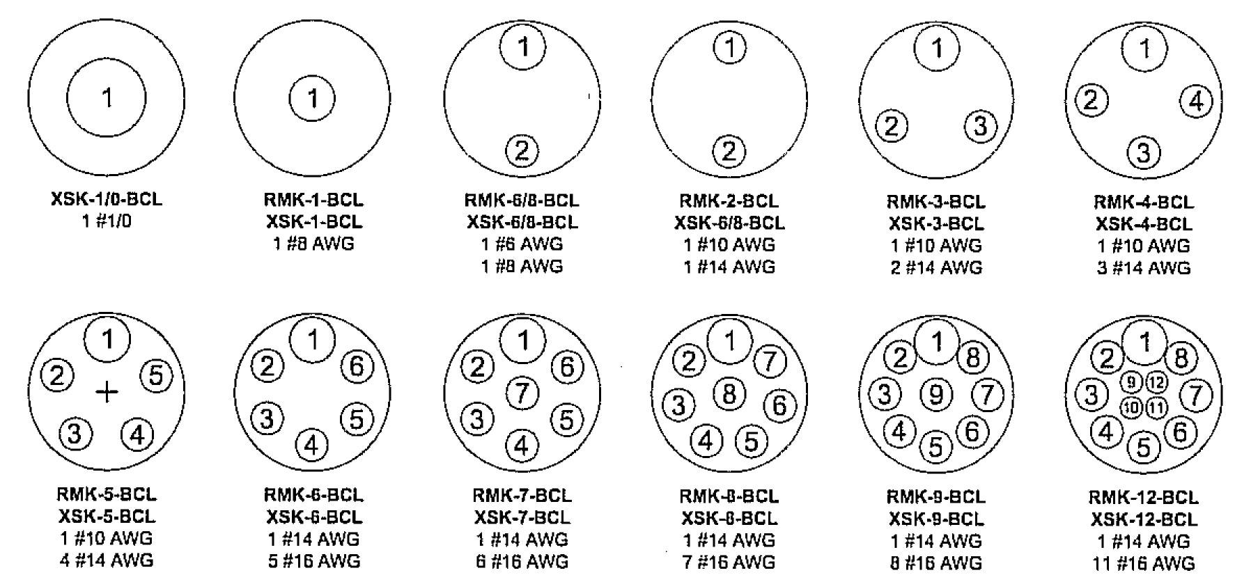RMG-RMK-FS-chart
